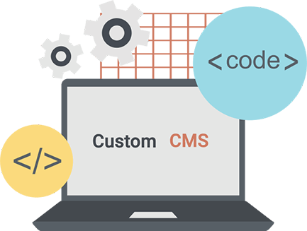 Custom CMS Development Company India