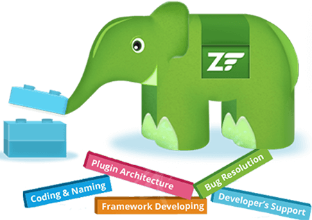 Zend Development Company India