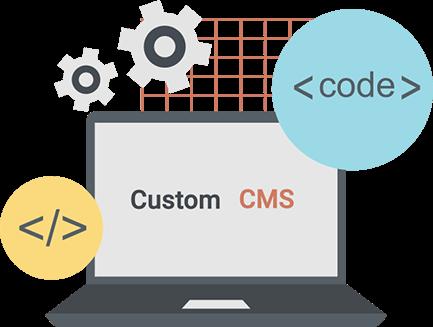 Custom CMS Development Company India