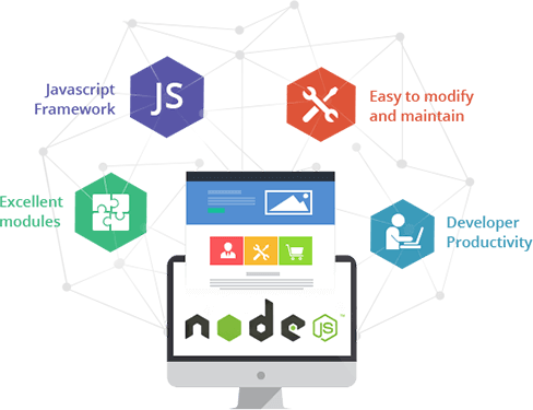 NOD JS Development Company India