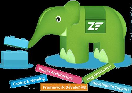Zend Development Company India